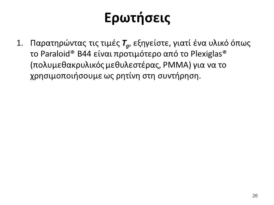 Βιβλιογραφία Callister W. D., Εισαγωγή στην Επιστήμη και Τεχνολογία των Υλικών, 5η έκδοση, Εκδ. Τζιόλα, Θεσσαλονίκη 2003.