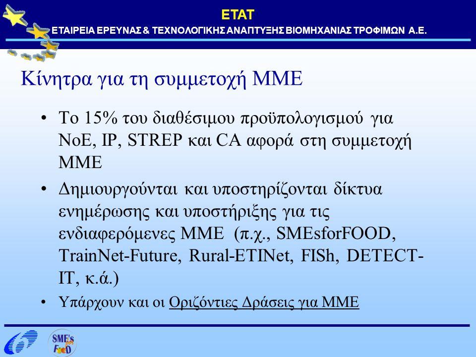 Κίνητρα για τη συμμετοχή ΜΜΕ