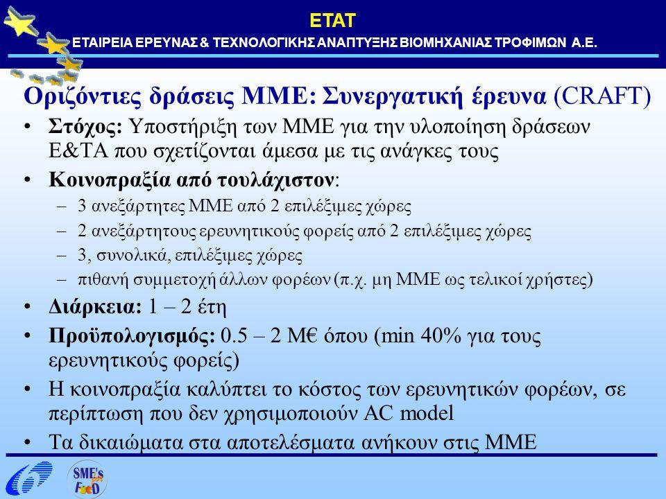 Οριζόντιες δράσεις ΜΜΕ: Συνεργατική έρευνα (CRAFT)
