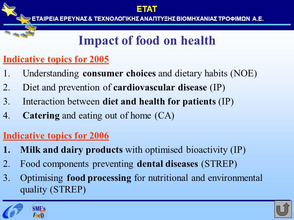 Impact of food on health