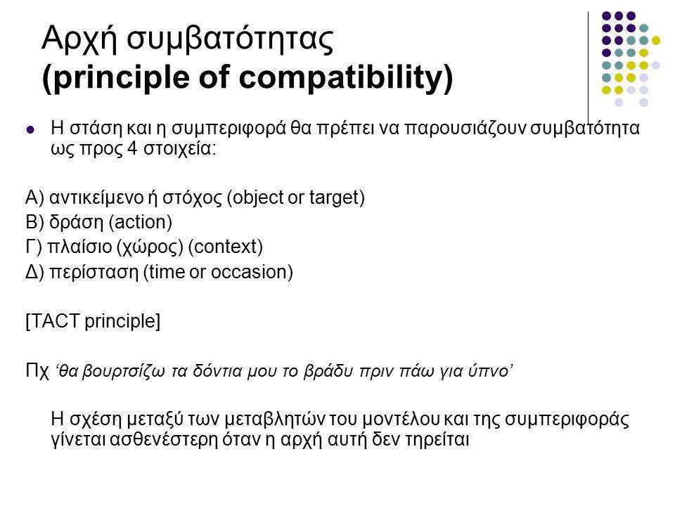 Αρχή συμβατότητας (principle of compatibility)