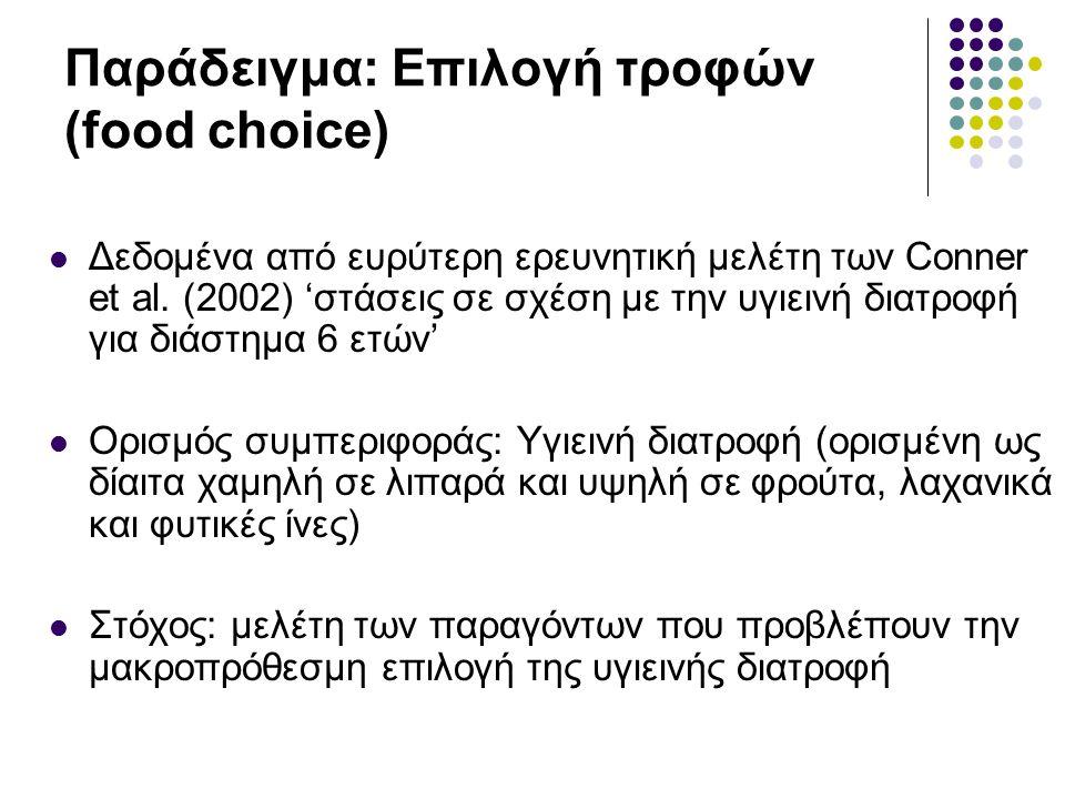 Παράδειγμα: Επιλογή τροφών (food choice)