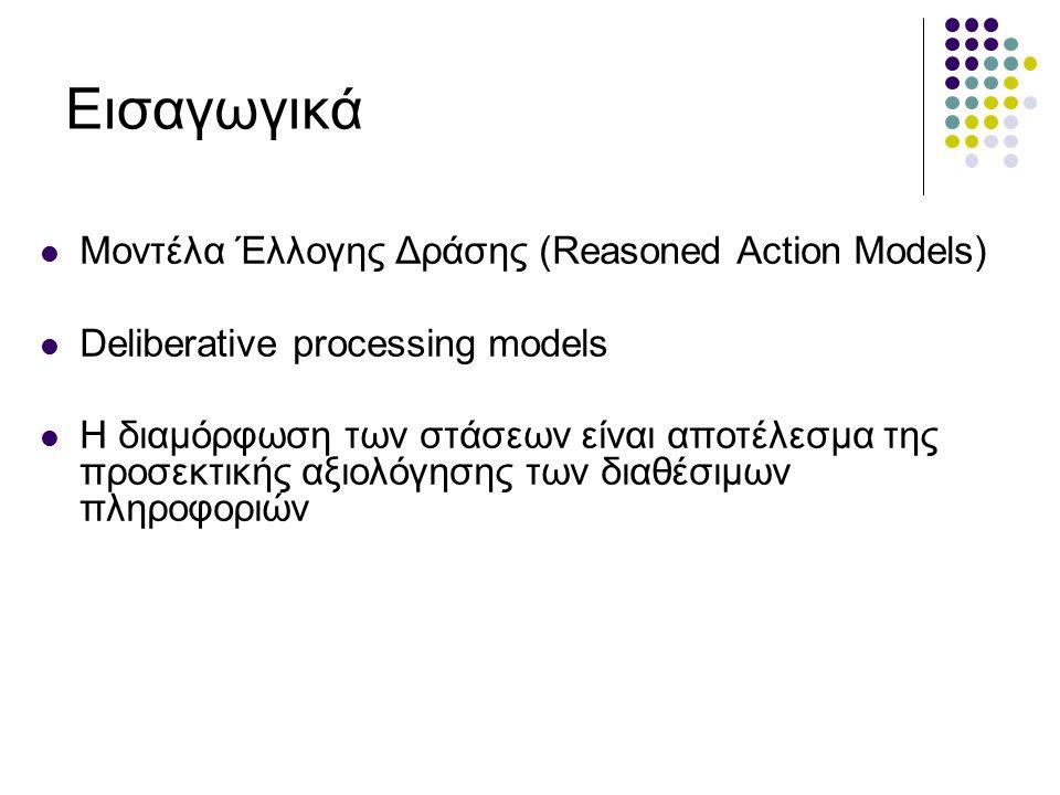 Εισαγωγικά Μοντέλα Έλλογης Δράσης (Reasoned Action Models)