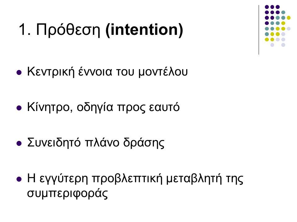 1. Πρόθεση (intention) Κεντρική έννοια του μοντέλου