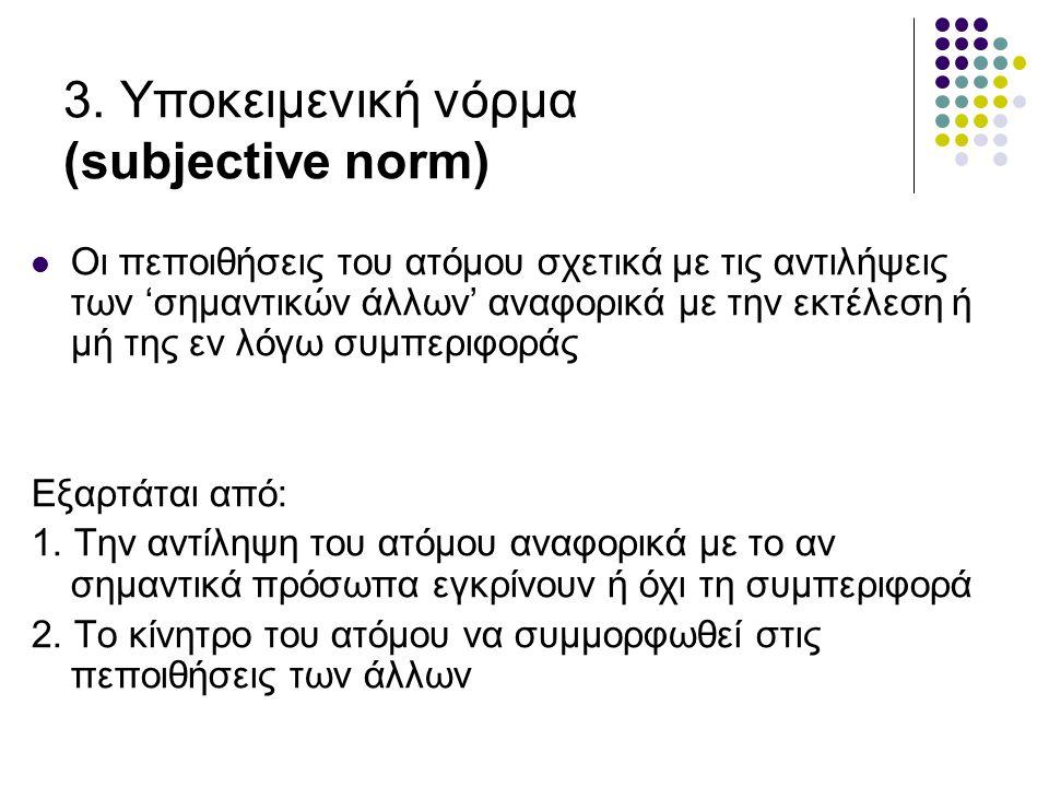 3. Υποκειμενική νόρμα (subjective norm)