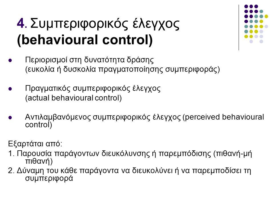 4. Συμπεριφορικός έλεγχος (behavioural control)