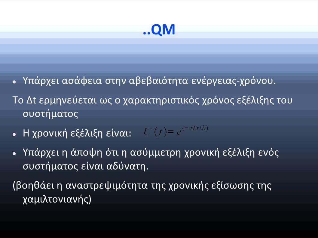 ..QM Υπάρχει ασάφεια στην αβεβαιότητα ενέργειας-χρόνου.