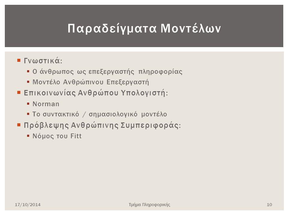 Παραδείγματα Μοντέλων