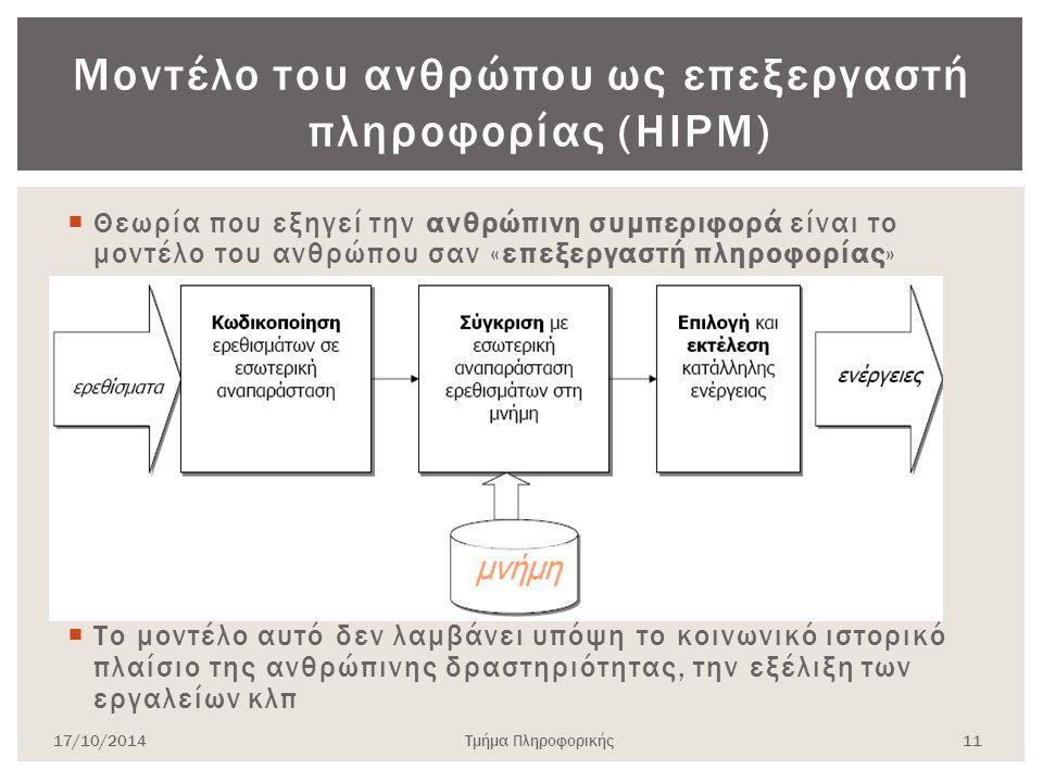 Μοντέλο του ανθρώπου ως επεξεργαστή πληροφορίας (HIPM)