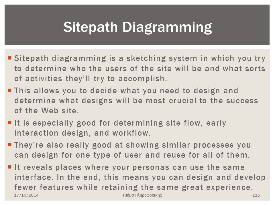 Sitepath Diagramming
