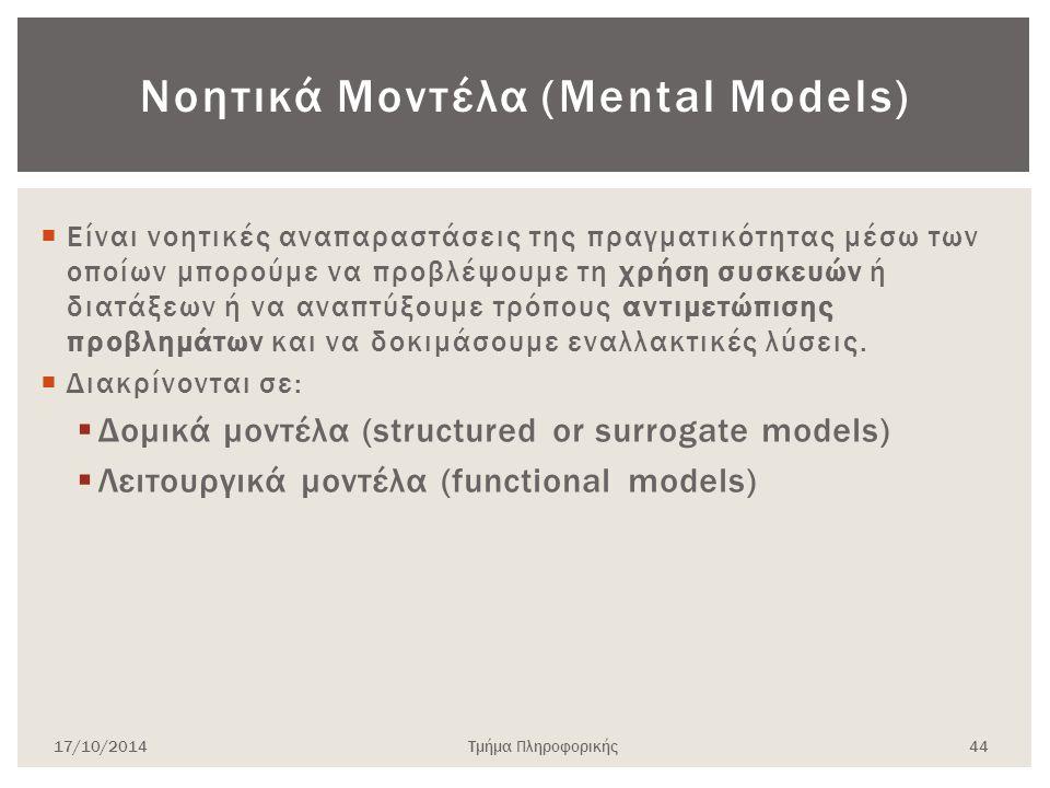 Νοητικά Μοντέλα (Mental Models)