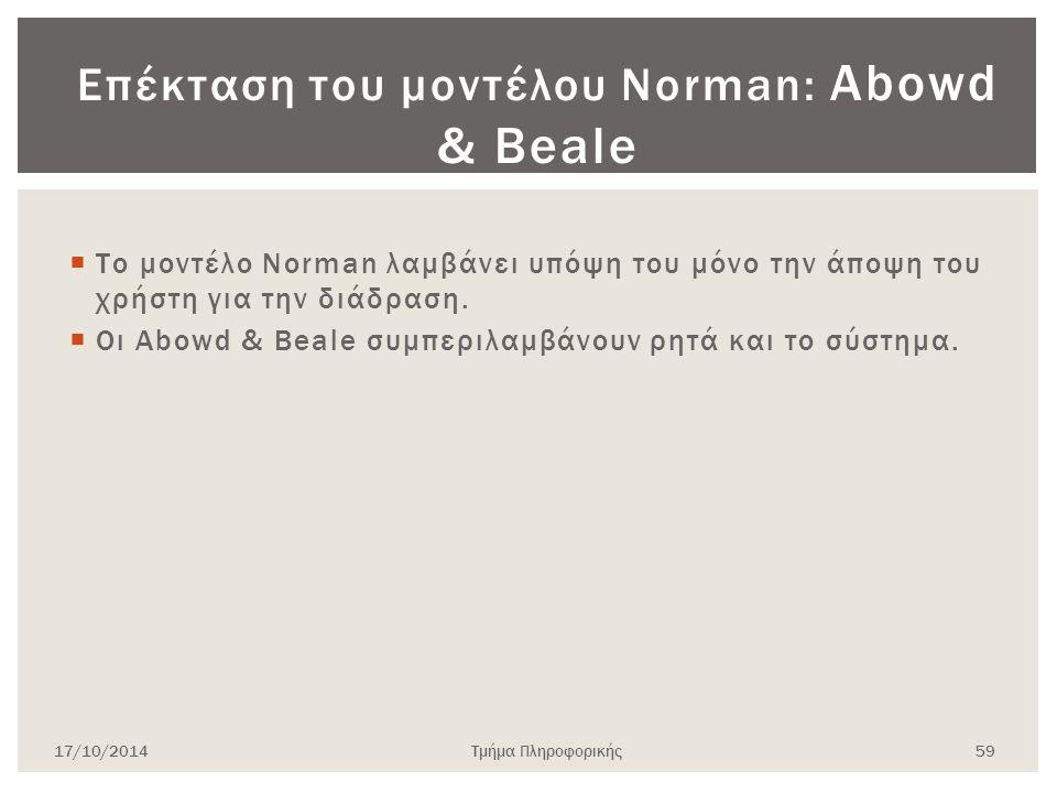 Επέκταση του μοντέλου Norman: Abowd & Beale