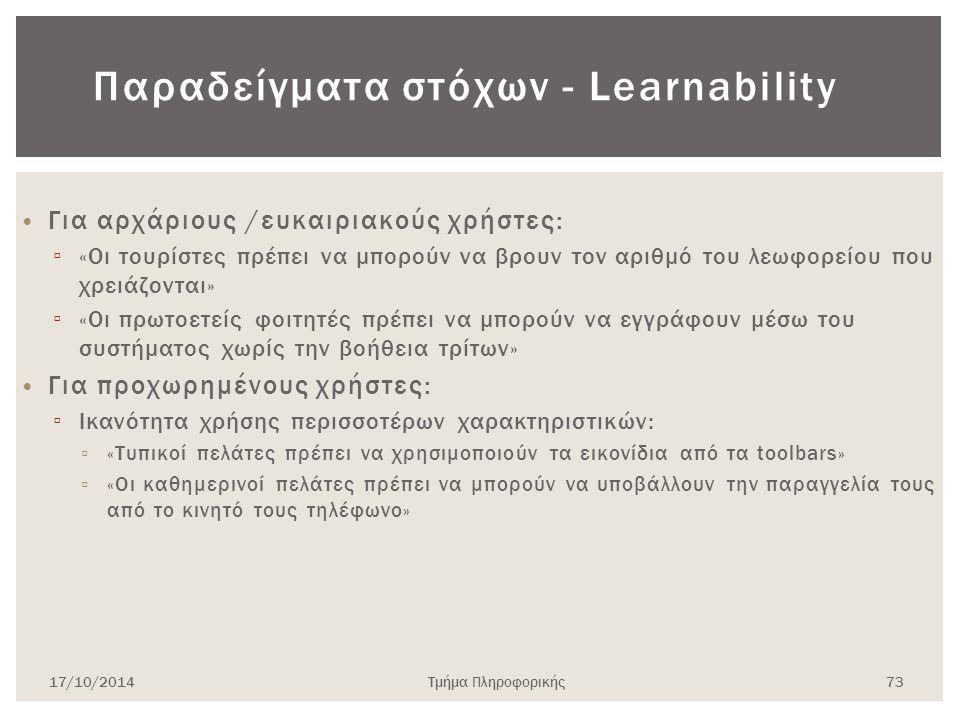 Παραδείγματα στόχων - Learnability