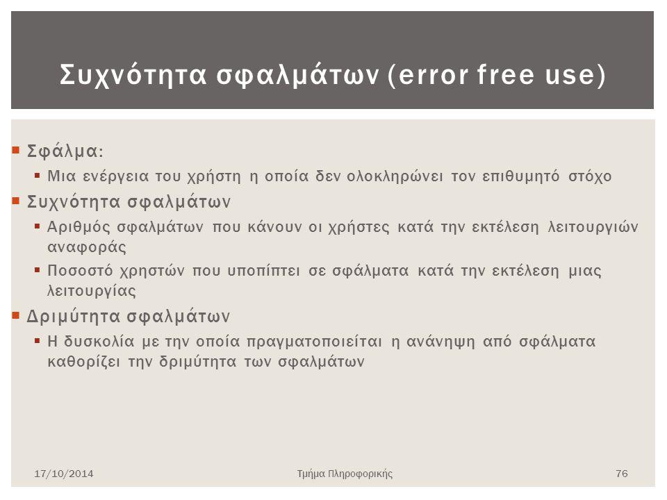 Συχνότητα σφαλμάτων (error free use)