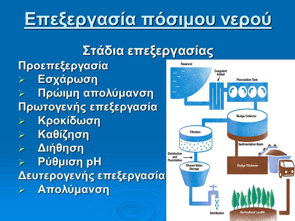 Επεξεργασία πόσιμου νερού