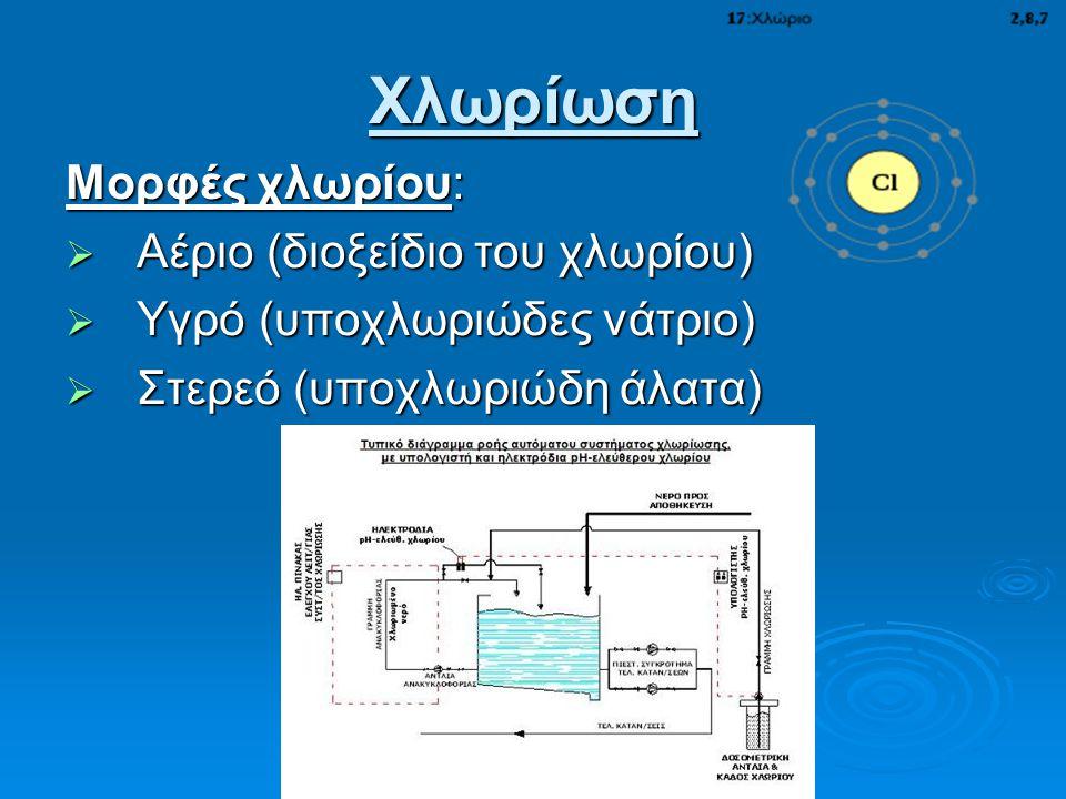 Χλωρίωση Μορφές χλωρίου: Αέριο (διοξείδιο του χλωρίου)