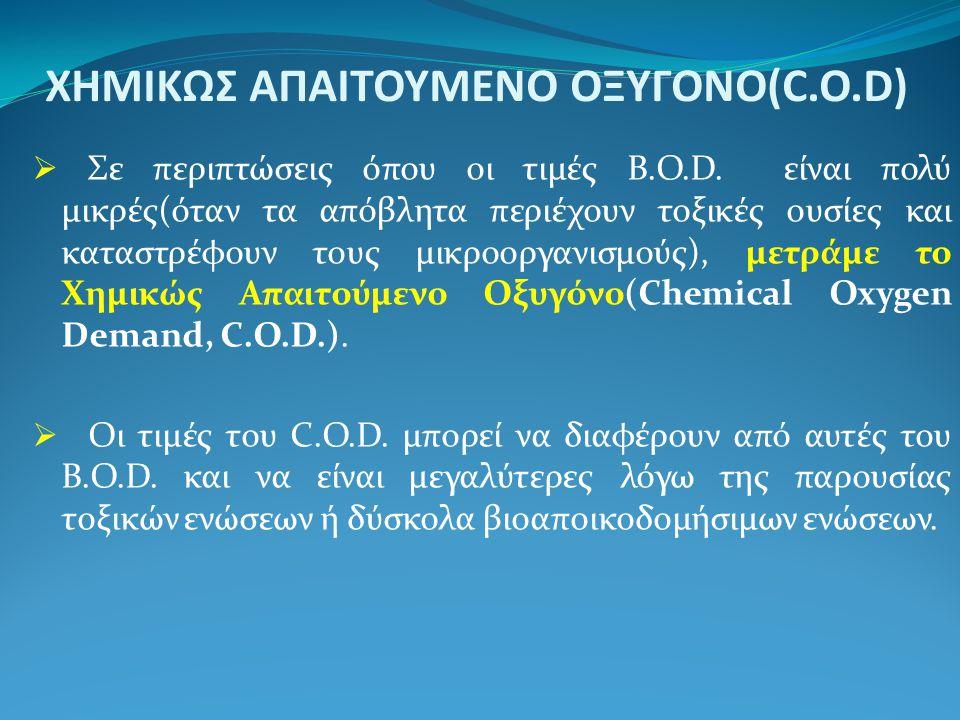 XHMIΚΩΣ ΑΠΑΙΤΟΥΜΕΝΟ ΟΞΥΓΟΝΟ(C.Ο.D)