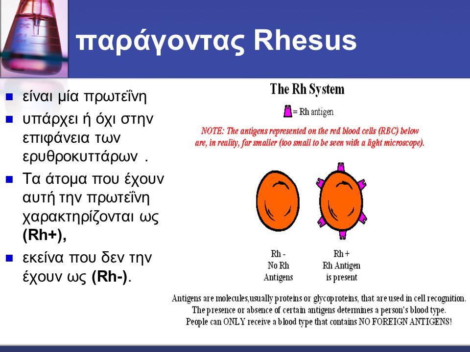 παράγοντας Rhesus είναι μία πρωτεΐνη