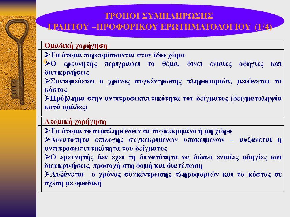 ΓΡΑΠΤΟΥ –ΠΡΟΦΟΡΙΚΟΥ ΕΡΩΤΗΜΑΤΟΛΟΓΙΟΥ (1/4)
