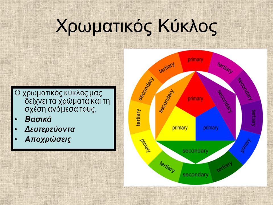 Χρωματικός Κύκλος Ο χρωματικός κύκλος μας δείχνει τα χρώματα και τη σχέση ανάμεσα τους. Βασικά. Δευτερεύοντα.
