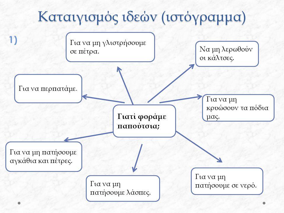 Καταιγισμός ιδεών (ιστόγραμμα)