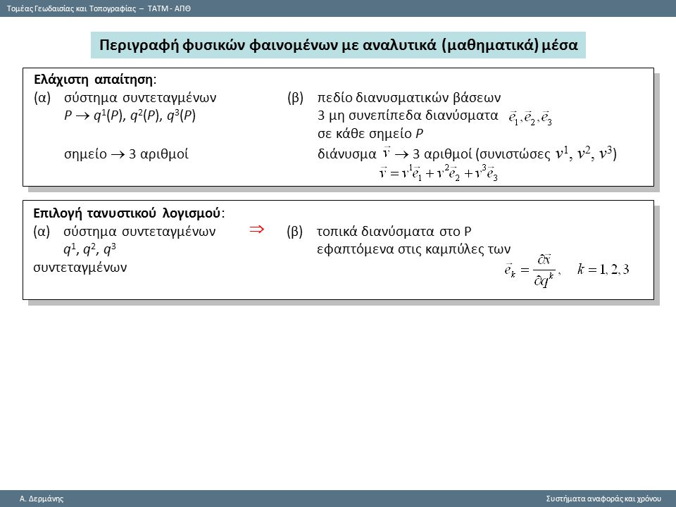 Περιγραφή φυσικών φαινομένων με αναλυτικά (μαθηματικά) μέσα