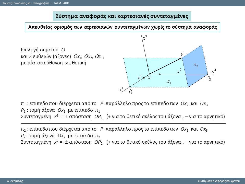 Σύστημα αναφοράς και καρτεσιανές συντεταγμένες