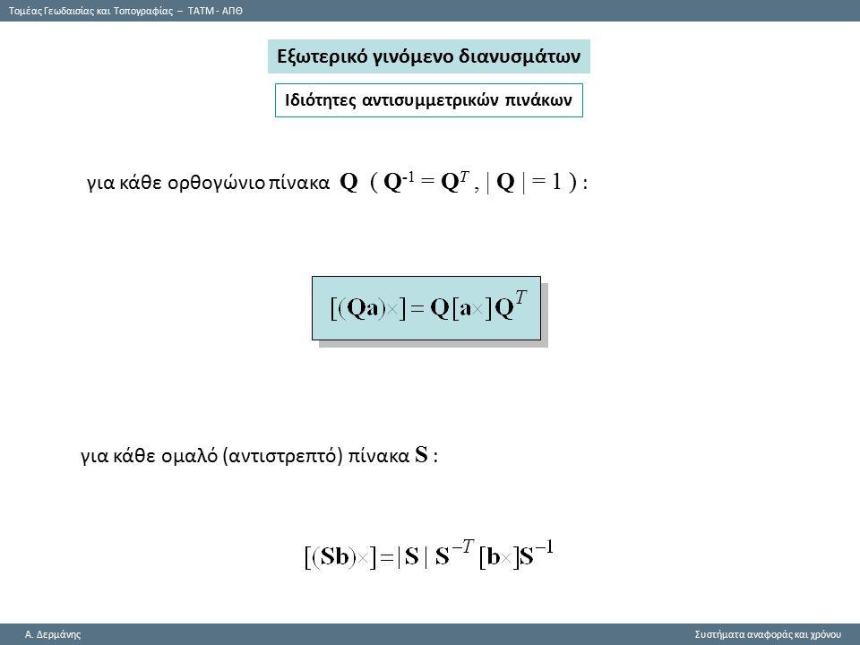 Εξωτερικό γινόμενο διανυσμάτων Ιδιότητες αντισυμμετρικών πινάκων