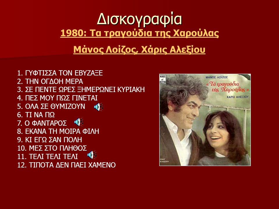 1980: Τα τραγούδια της Χαρούλας Μάνος Λοίζος, Χάρις Αλεξίου