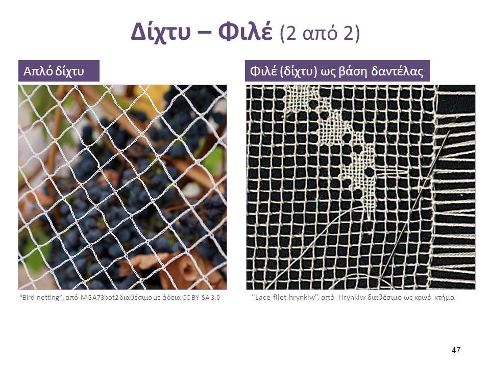 Lautanauha weaving , από Pitke διαθέσιμο με άδεια CC BY-SA 3.0