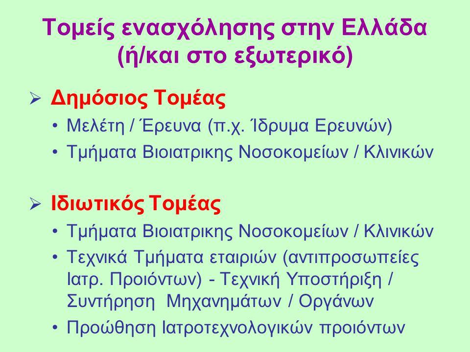 Τομείς ενασχόλησης στην Ελλάδα (ή/και στο εξωτερικό)