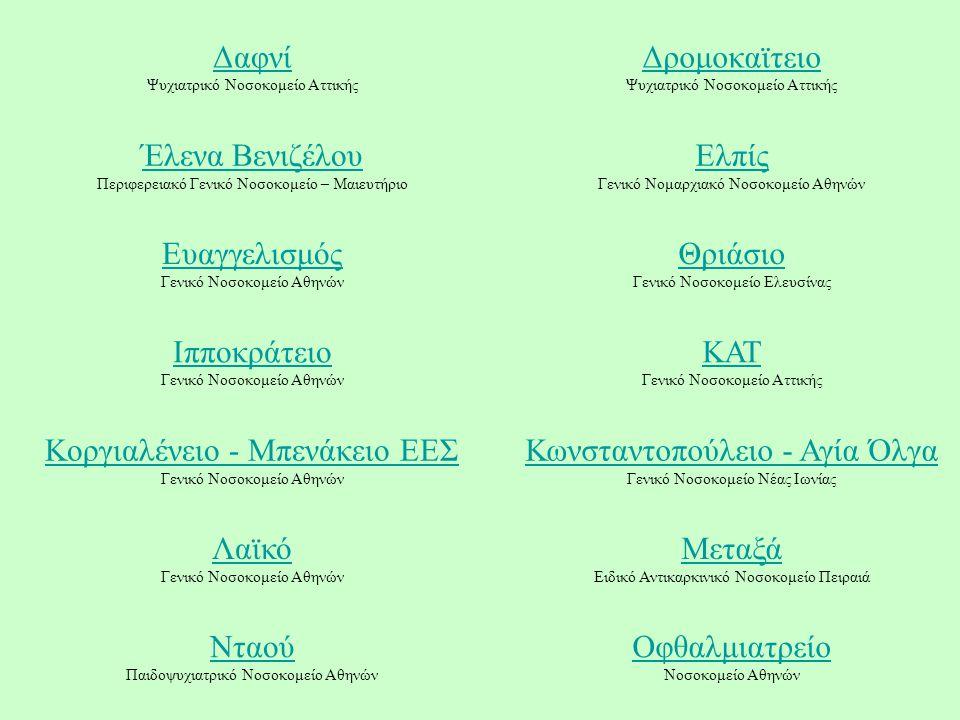 Δαφνί Ψυχιατρικό Νοσοκομείο Αττικής