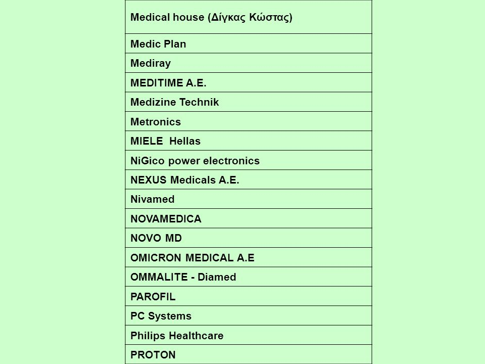 Medical house (Δίγκας Κώστας)