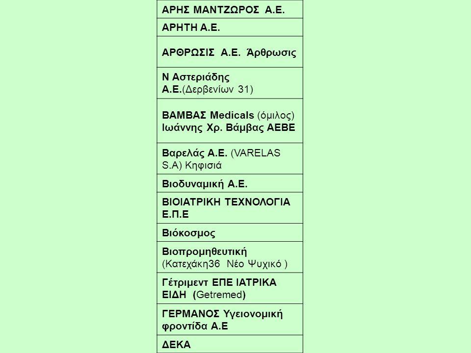 ΑΡΗΣ ΜΑΝΤΖΩΡΟΣ Α.Ε. ΑΡΗΤΗ Α.Ε. ΑΡΘΡΩΣΙΣ Α.Ε. Άρθρωσις. N Αστεριάδης Α.Ε.(Δερβενίων 31) ΒΑΜΒΑΣ Medicals (όμιλος) Ιωάννης Χρ. Βάμβας ΑΕΒΕ.