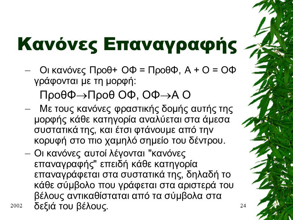 Κανόνες Επαναγραφής ΠροθΦΠροθ ΟΦ, ΟΦΑ Ο