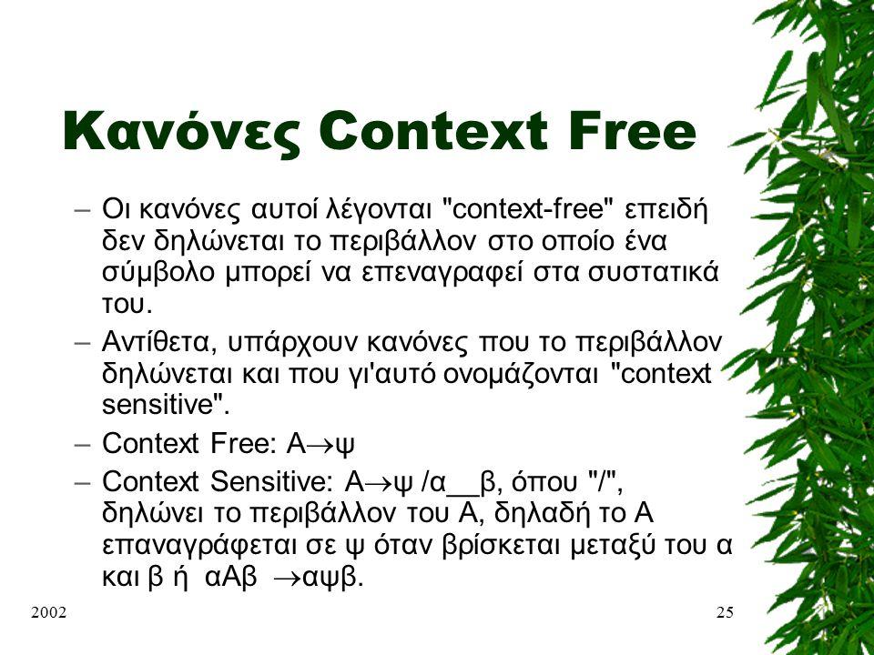Κανόνες Context Free