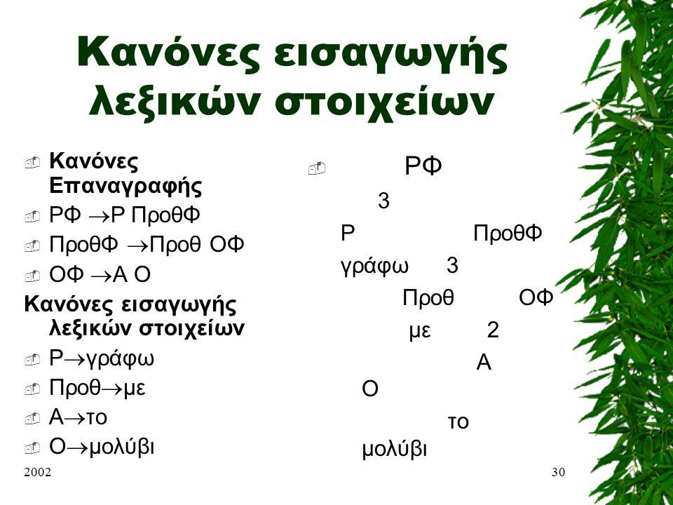 Κανόνες εισαγωγής λεξικών στοιχείων