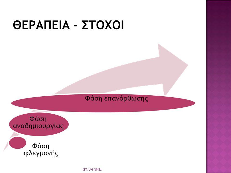 ΘΕΡΑΠΕΙΑ - ΣΤΟΧΟΙ IST/UH NΜΣ1