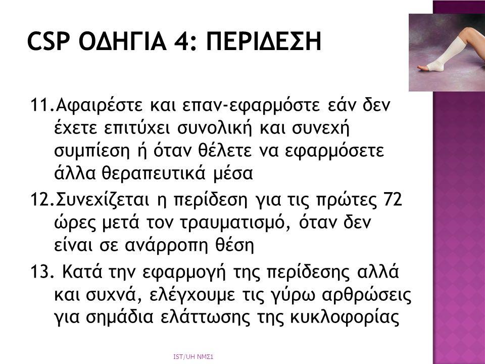 CSP ΟΔΗΓΙΑ 4: ΠΕΡΙΔΕΣΗ