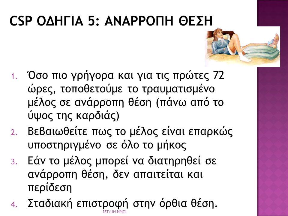 CSP ΟΔΗΓΙΑ 5: ΑΝΑΡΡΟΠΗ ΘΕΣΗ