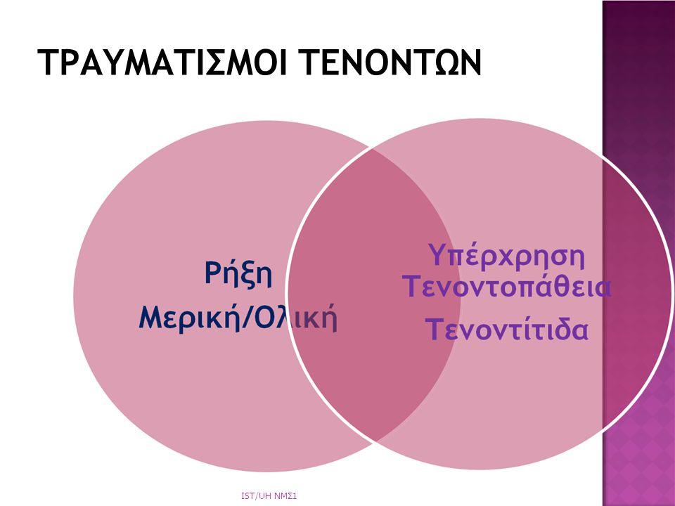 ΤΡΑΥΜΑΤΙΣΜΟΙ ΤΕΝΟΝΤΩΝ