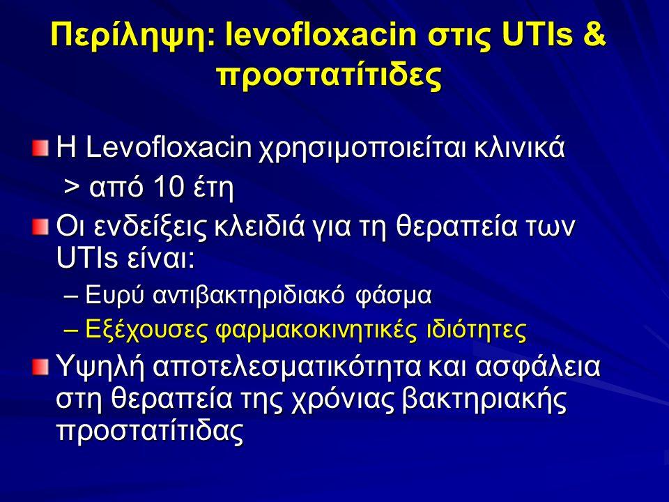 Περίληψη: levofloxacin στις UTIs & προστατίτιδες