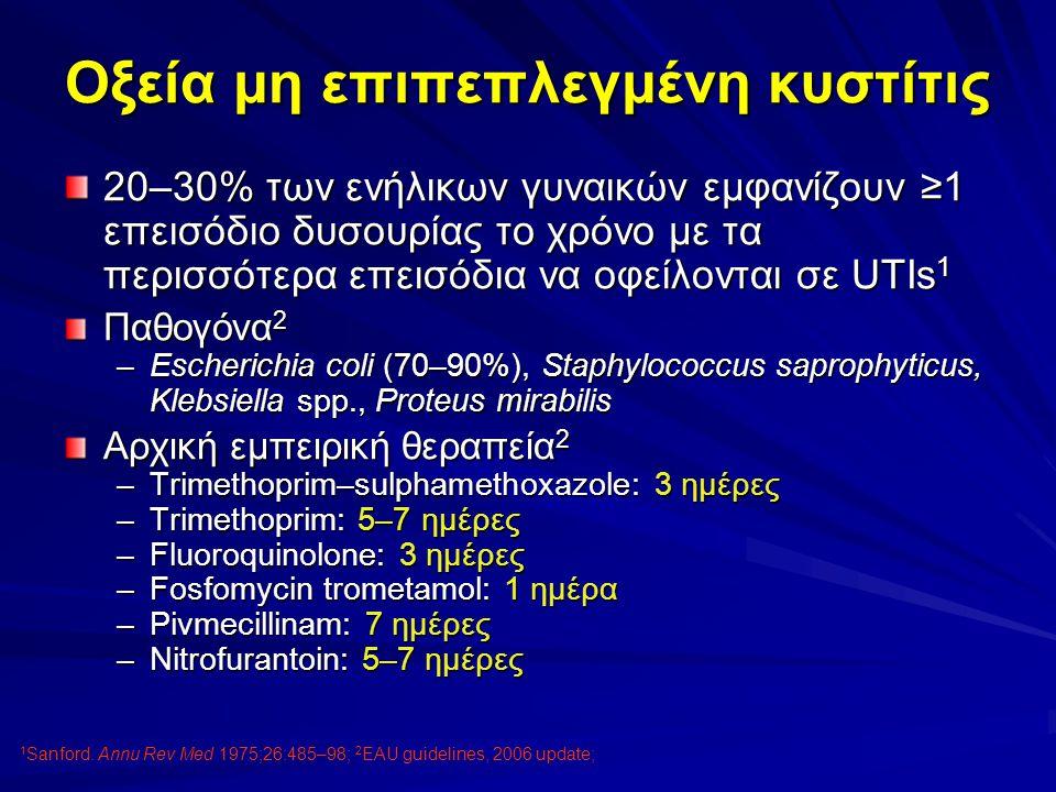 Οξεία μη επιπεπλεγμένη κυστίτις