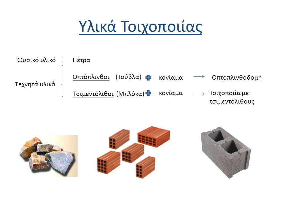 Υλικά Τοιχοποιίας Φυσικό υλικό Πέτρα Οπτόπλινθοι (Τούβλα)