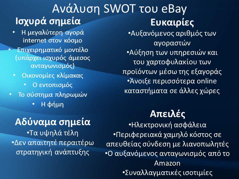 Ανάλυση SWOT του eBay Ισχυρά σημεία Ευκαιρίες Απειλές Αδύναμα σημεία