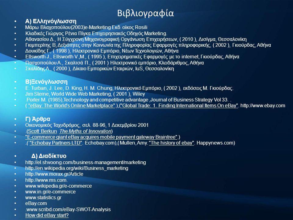Βιβλιογραφία A) Ελληνόγλωσση Β)Ξενόγλωσση Γ) Άρθρα Δ) Διαδίκτυο