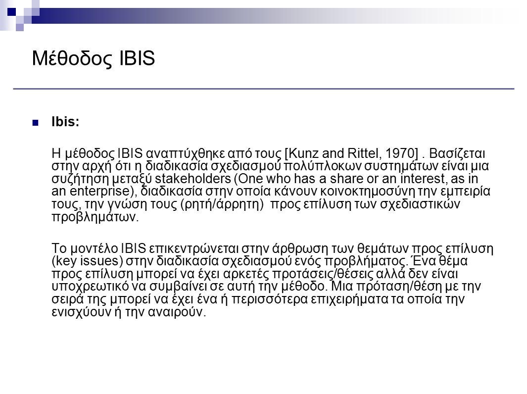 Μέθοδος IBIS Ibis: