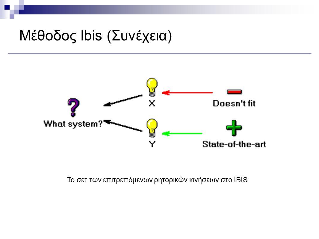 Μέθοδος Ibis (Συνέχεια)