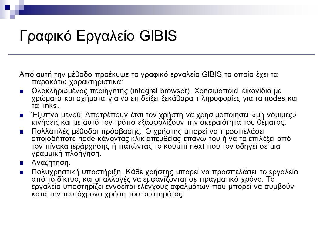 Γραφικό Εργαλείο GIBIS