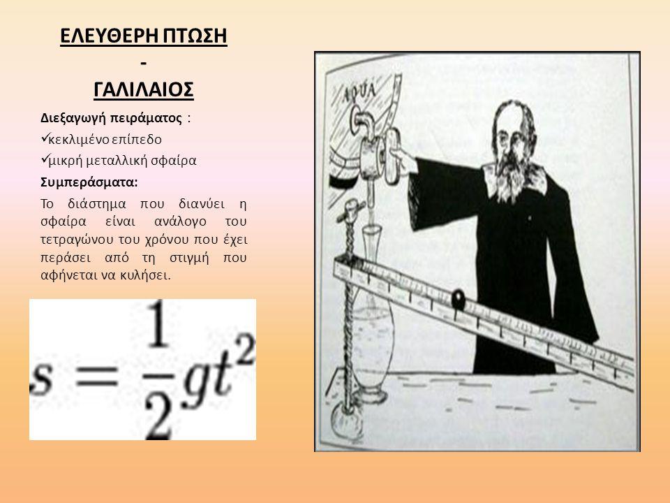 ΕΛΕΥΘΕΡΗ ΠΤΩΣΗ - ΓΑΛΙΛΑΙΟΣ